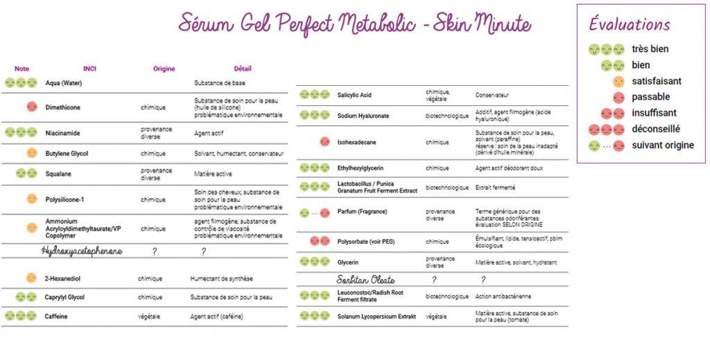 Composition liste inci la verite sur les cosmetiques yuka